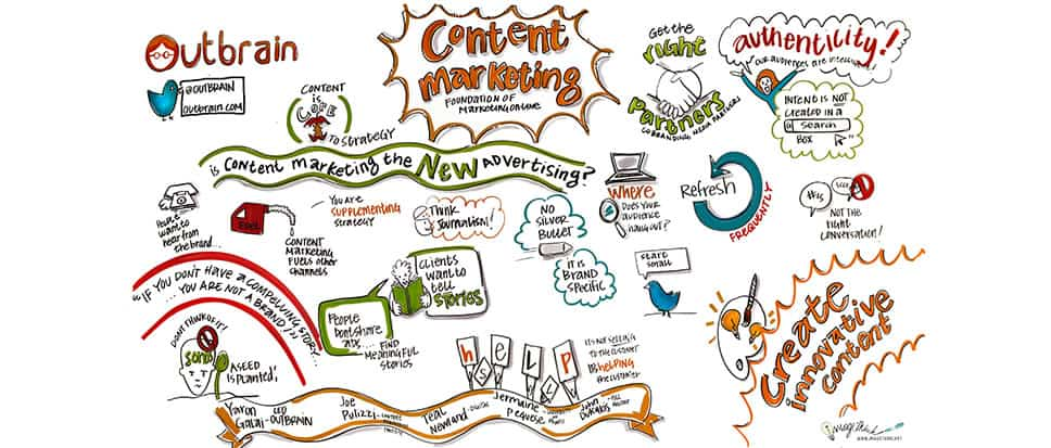 Content Marketing. The Future Of Hotel Marketing, Or Already The Present?